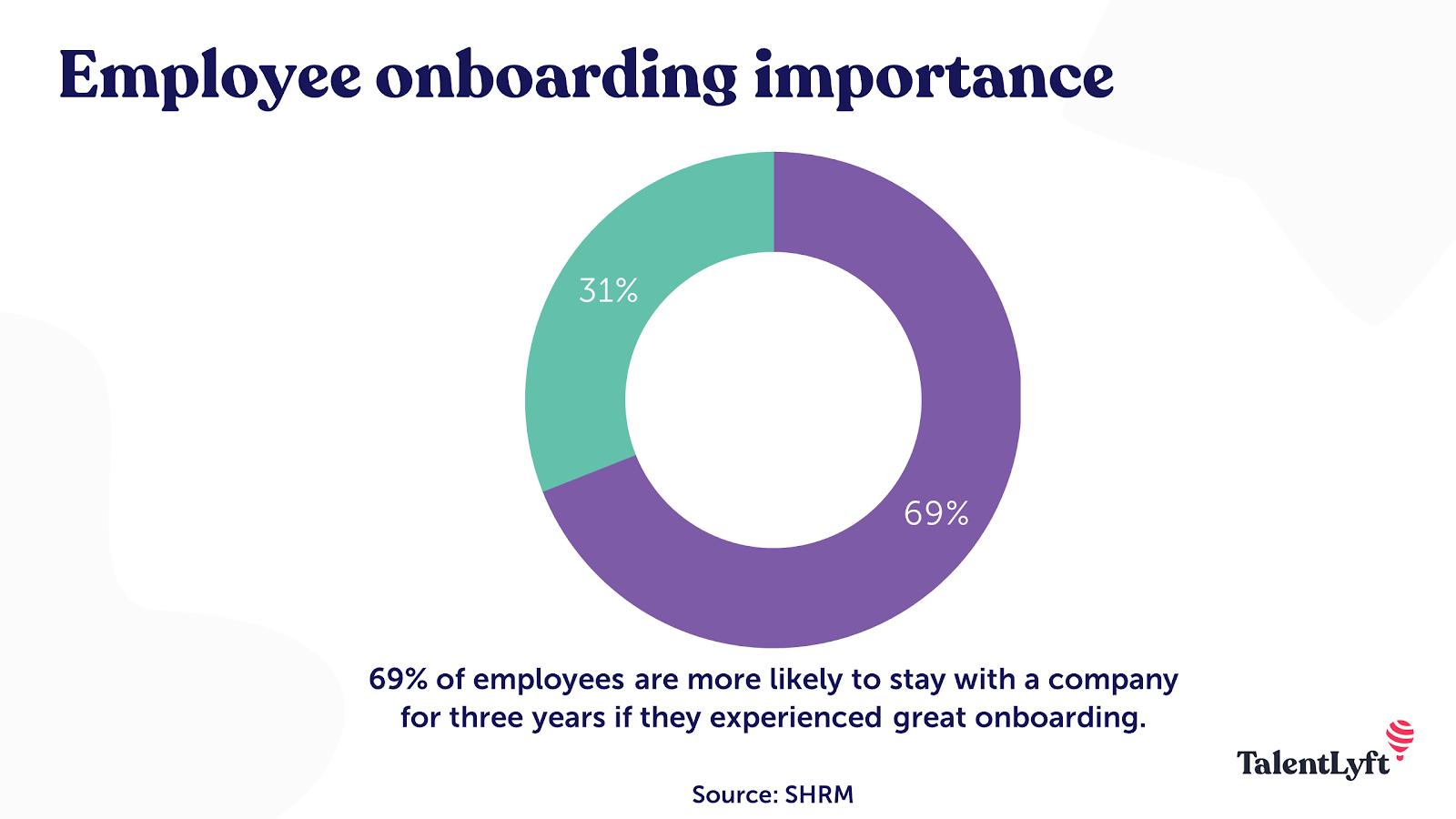 Employee onboarding importance