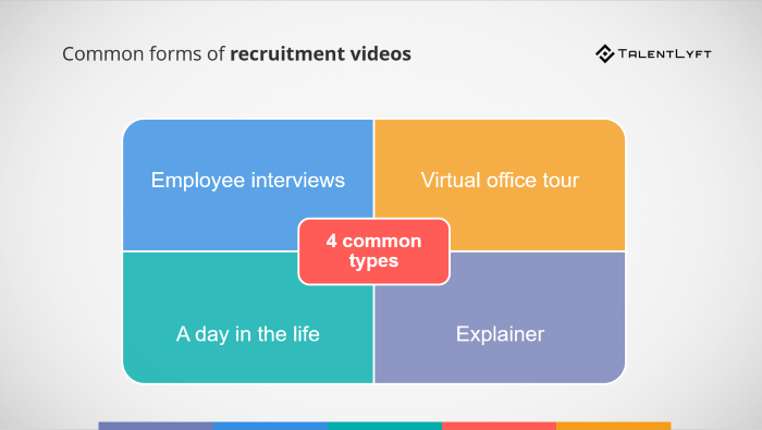 Common-forms-of-recruitment-videos