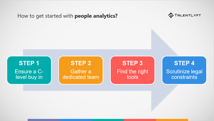 Como começar people analytics