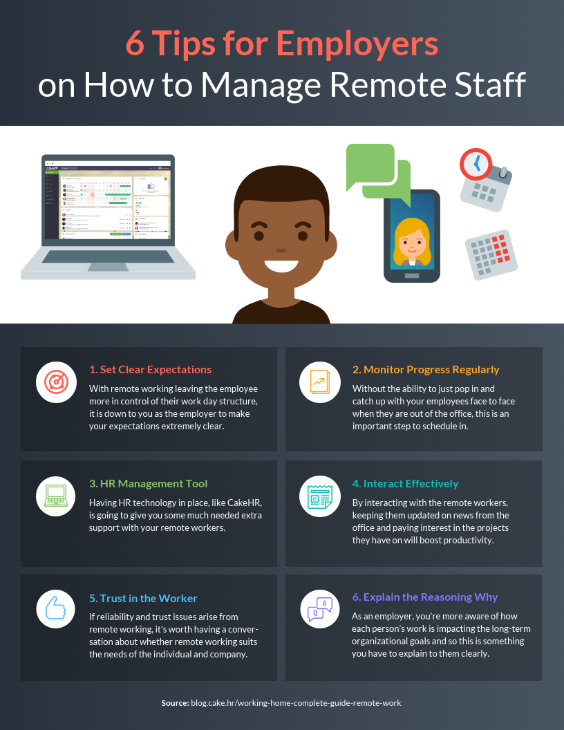 HR trend in 2020: Remote work