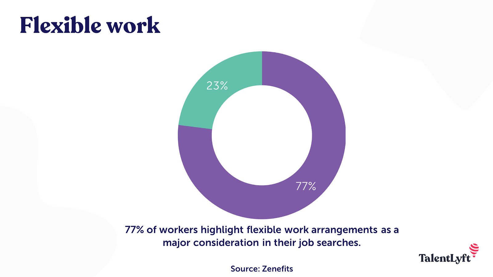 Flexible-work-talent-attraction-statistic