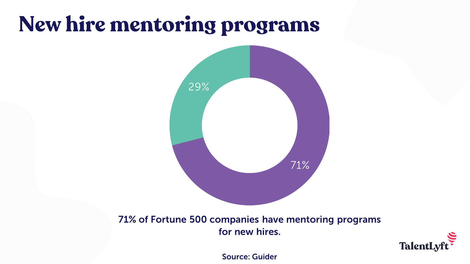 New hire mentoring programs