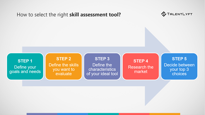 How-to-select-the-right-skill-assesment-tool