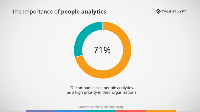 A importância do people analytics