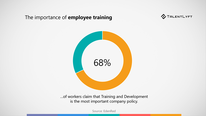 importance-of-employee-training