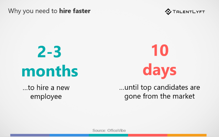 HR-statistic-hire-faster-if-you-want-to-snatch-star-candidates