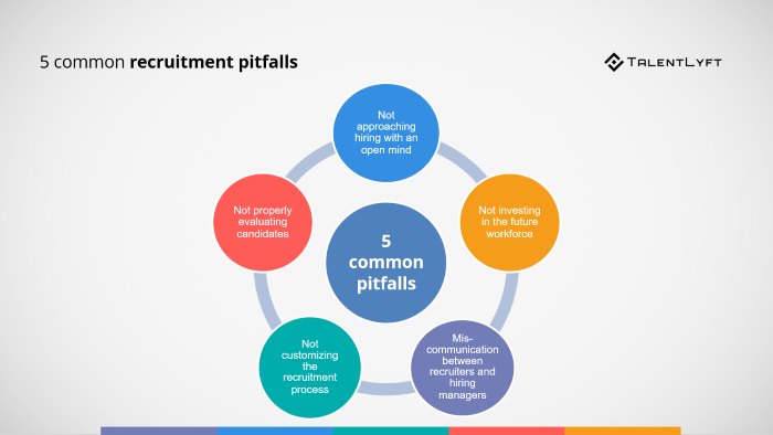 5-common-recruitment-pitfalls