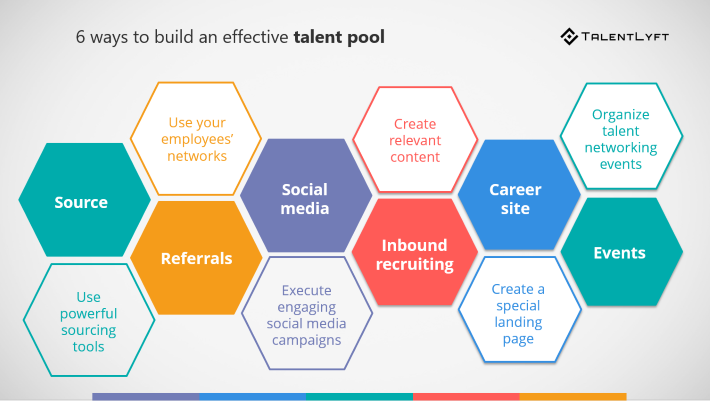 Recruitment-marketing-ways-to-build-an-effective-talent-pool