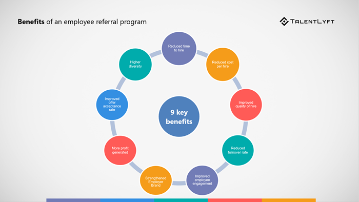 Employee-referral-programs-benefits-attract-top-talent