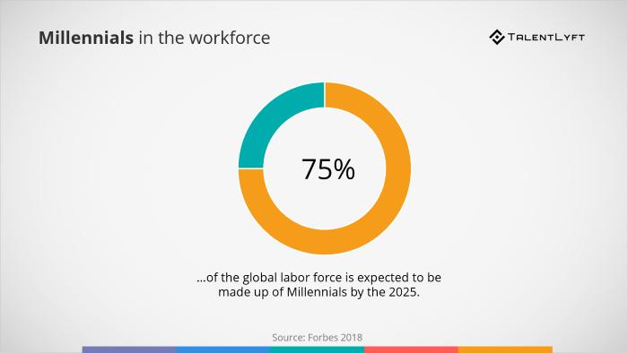 Millenials-in-the-workforce
