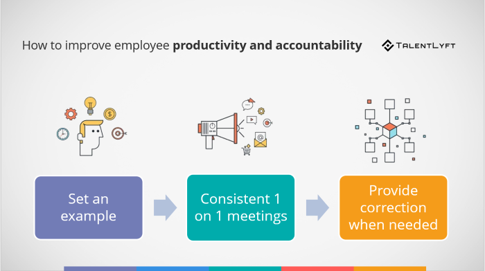 How-to-improve-employee-productivity-and-accountability