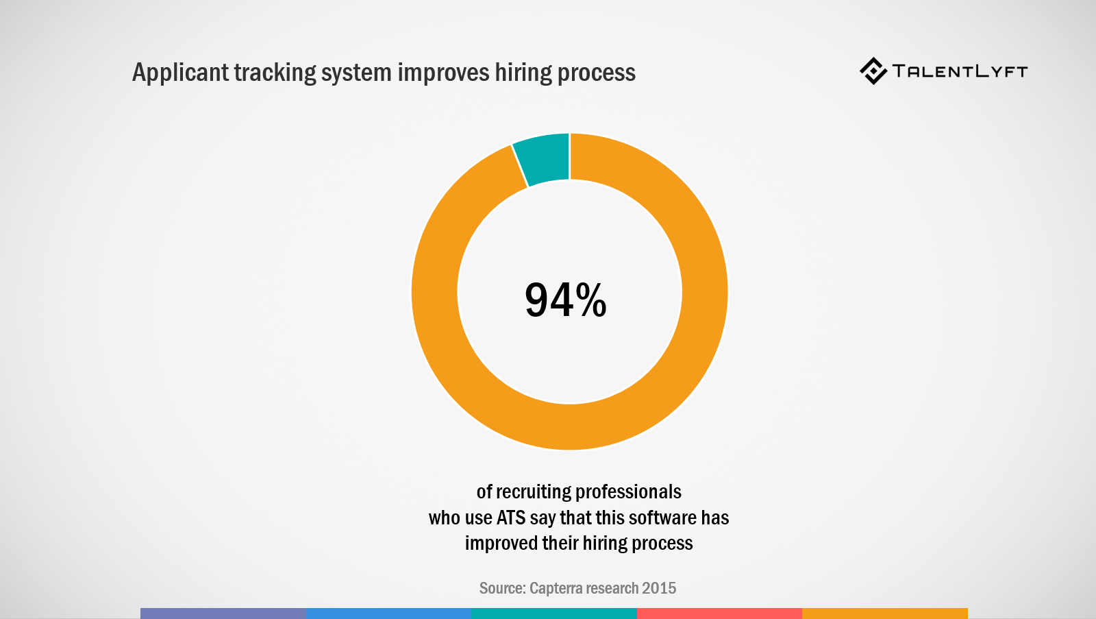 applicant-tracking-system-helps-improve-recruiting