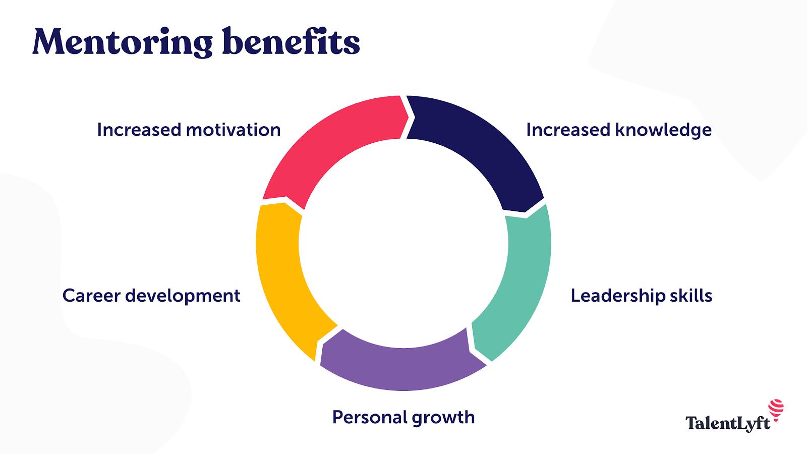 New hire mentoring benefits