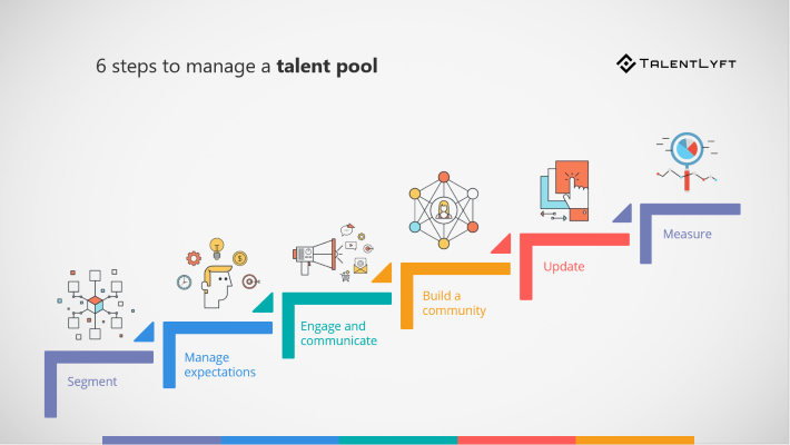 Recruitment-marketing-steps-to-manage-a-talent-pool-
