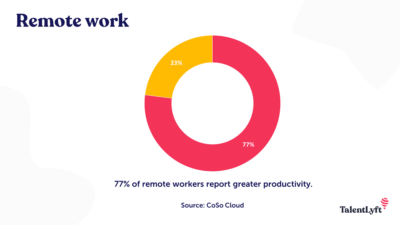 Remote work benefit statistic