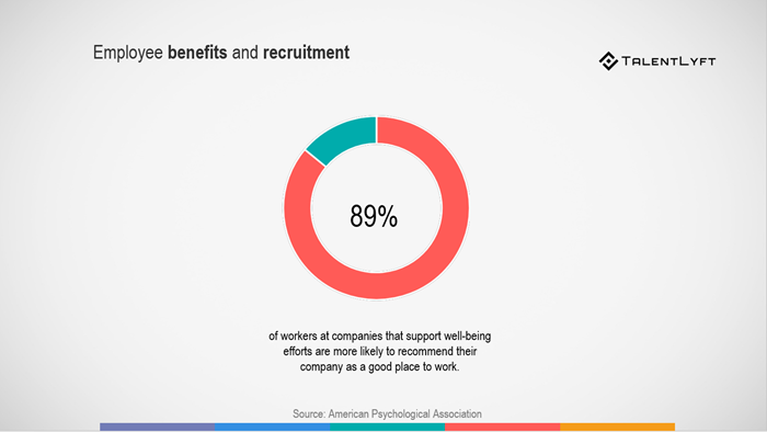 Employee-wellness-programs-benefits-easier-recruiting