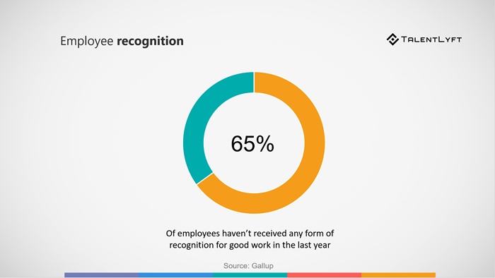 20 Ideas for Employee Recognition Programs